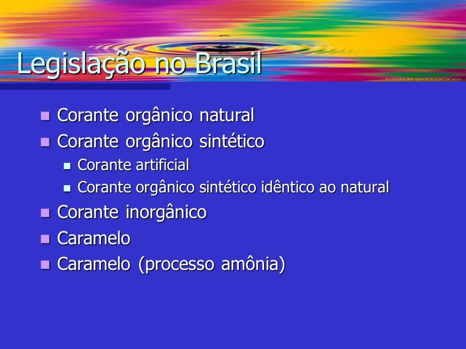 Legislação no Brasil Corante orgânico natural