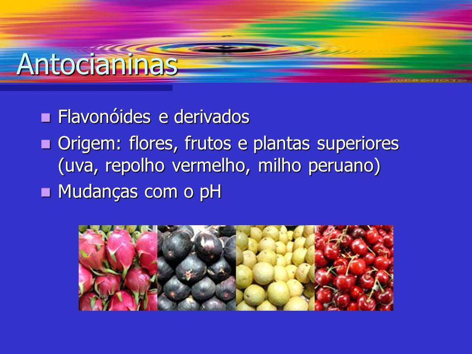 Antocianinas Flavonóides e derivados