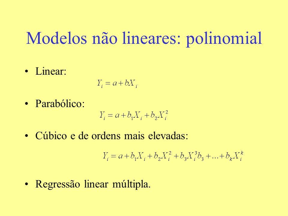 Modelos não lineares: polinomial