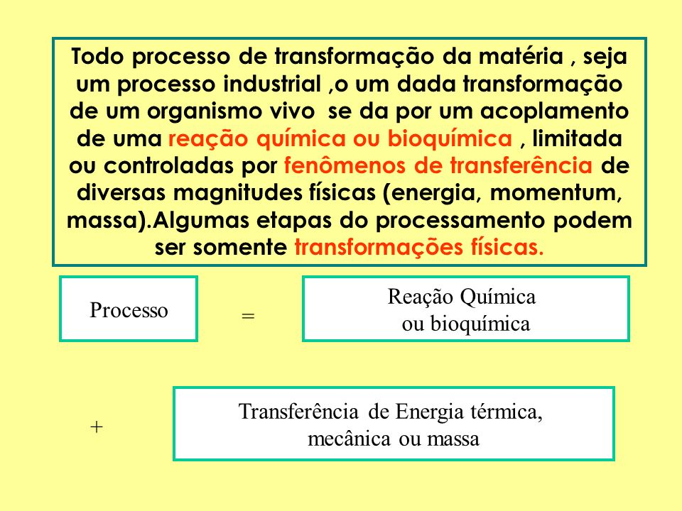 Transferência de Energia térmica,