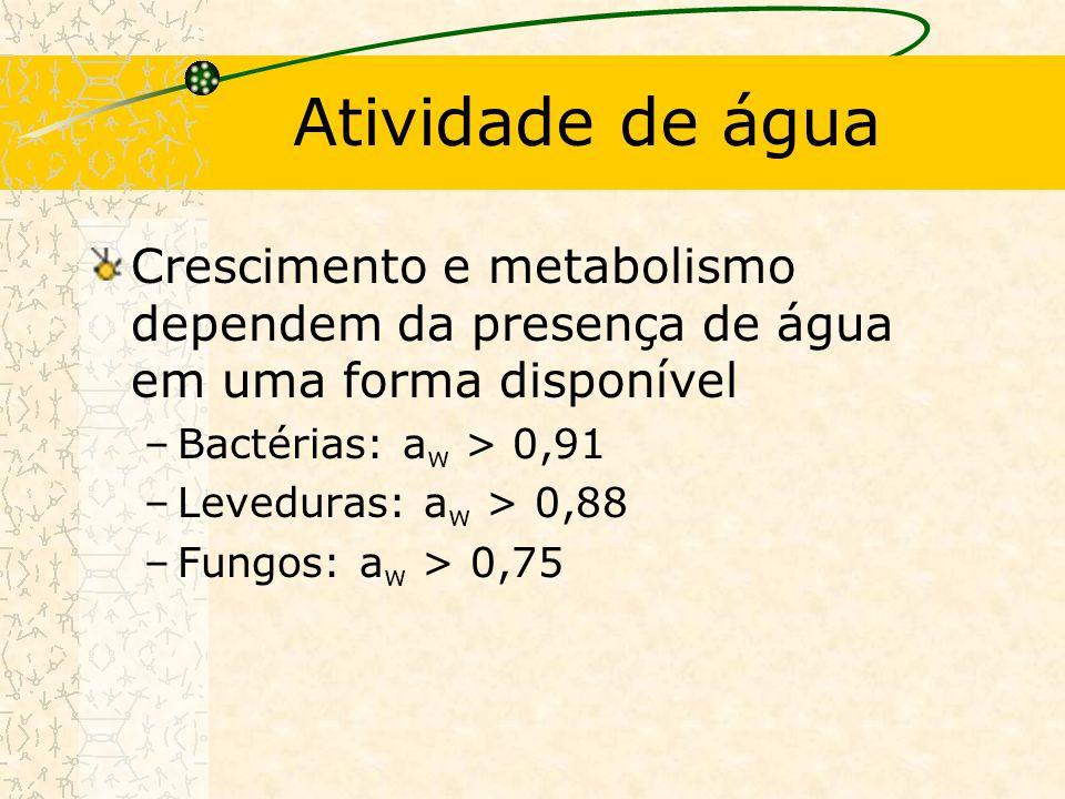 Atividade de água Crescimento e metabolismo dependem da presença de água em uma forma disponível. Bactérias: aw > 0,91.
