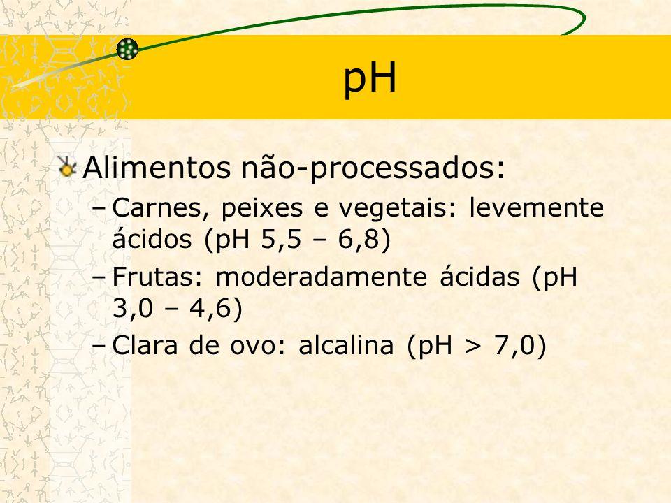 pH Alimentos não-processados: