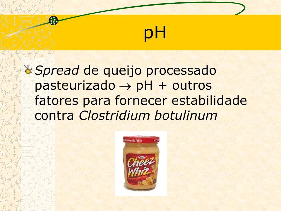 pH Spread de queijo processado pasteurizado  pH + outros fatores para fornecer estabilidade contra Clostridium botulinum.