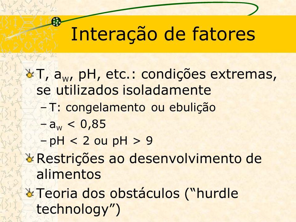 Interação de fatores T, aw, pH, etc.: condições extremas, se utilizados isoladamente. T: congelamento ou ebulição.