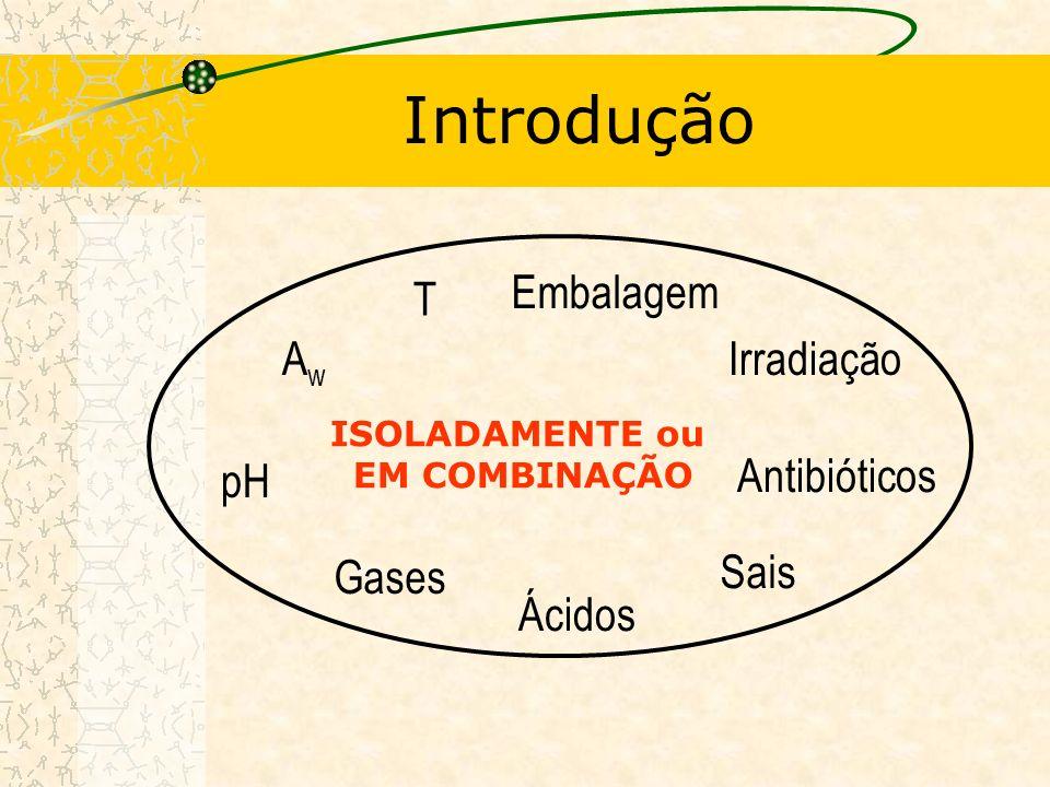 Introdução Embalagem T Aw Irradiação pH Antibióticos Gases Sais Ácidos