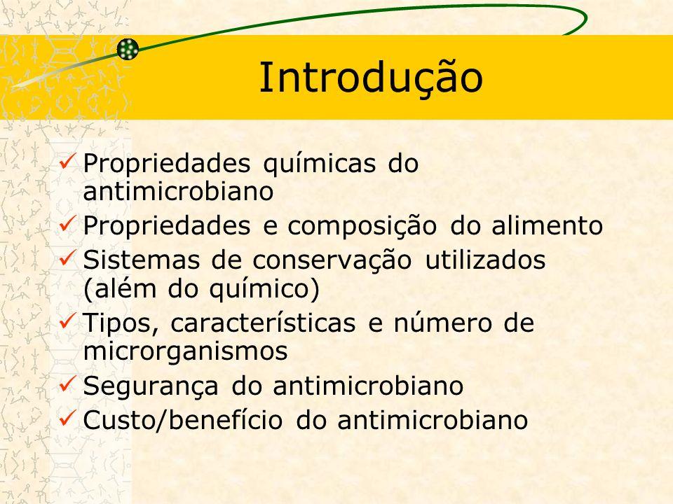 Introdução Propriedades químicas do antimicrobiano