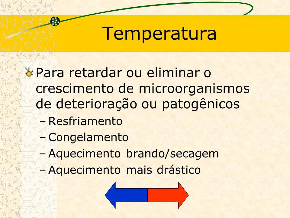 Temperatura Para retardar ou eliminar o crescimento de microorganismos de deterioração ou patogênicos.