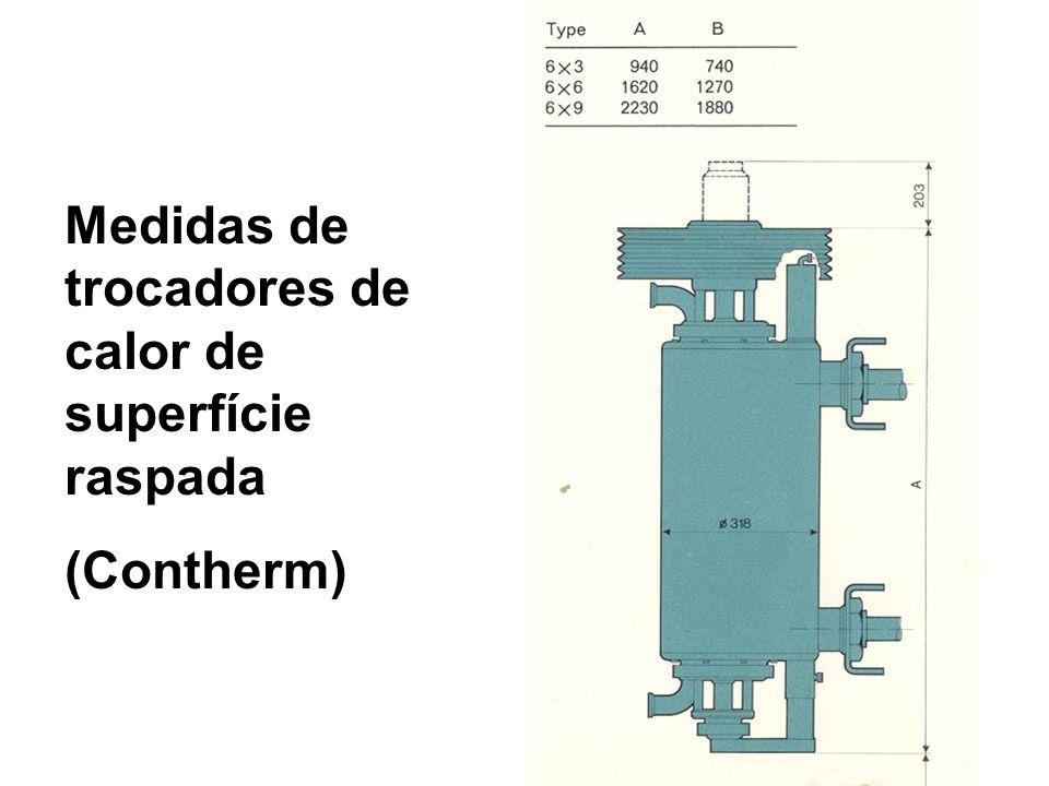 Medidas de trocadores de calor de superfície raspada
