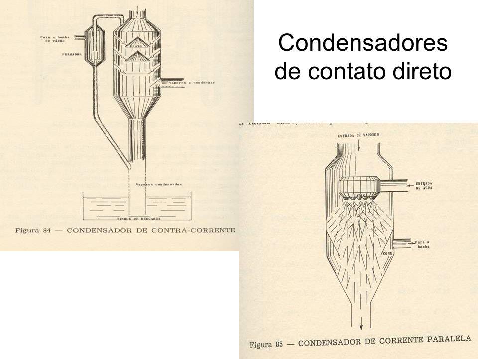 Condensadores de contato direto