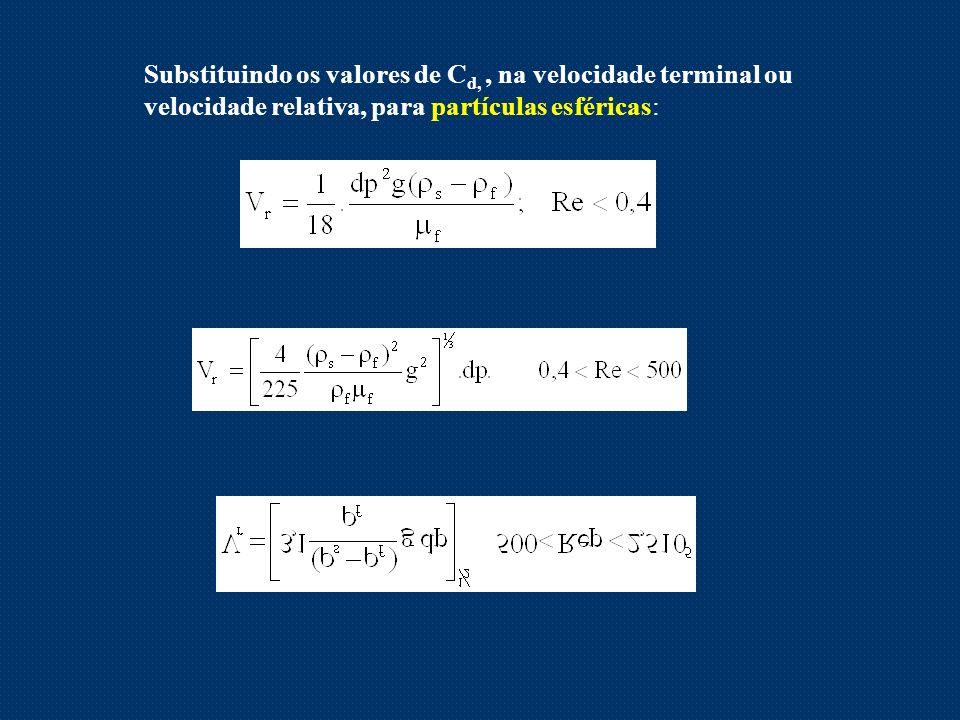 Substituindo os valores de Cd, , na velocidade terminal ou velocidade relativa, para partículas esféricas: