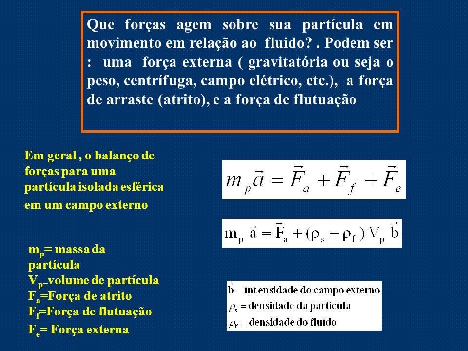 Que forças agem sobre sua partícula em movimento em relação ao fluido
