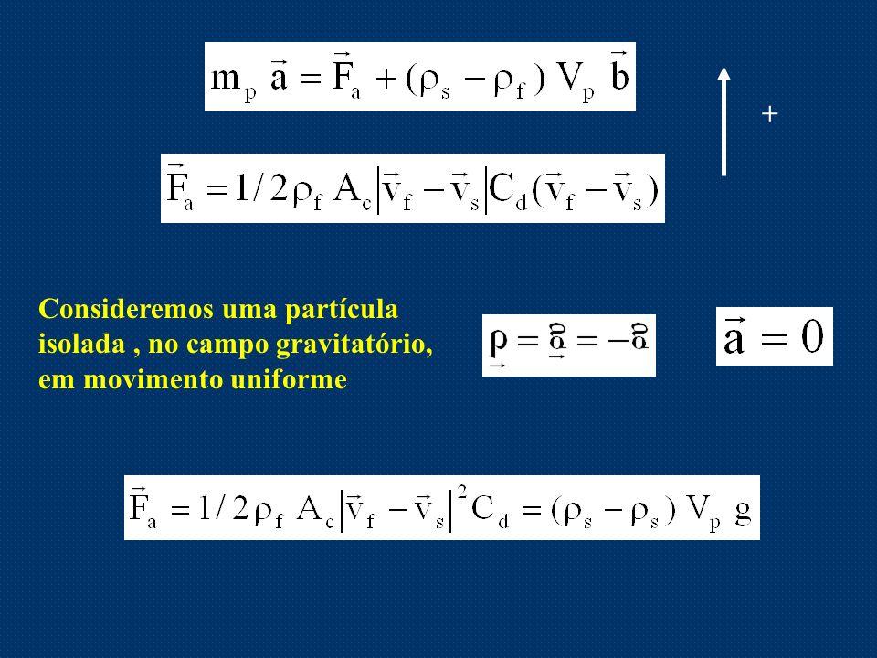 + Consideremos uma partícula isolada , no campo gravitatório, em movimento uniforme