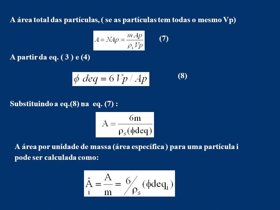 A área total das partículas, ( se as partículas tem todas o mesmo Vp)