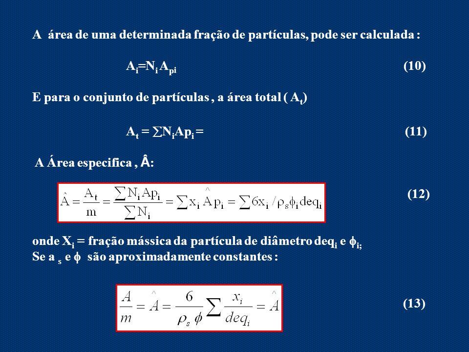 A área de uma determinada fração de partículas, pode ser calculada :