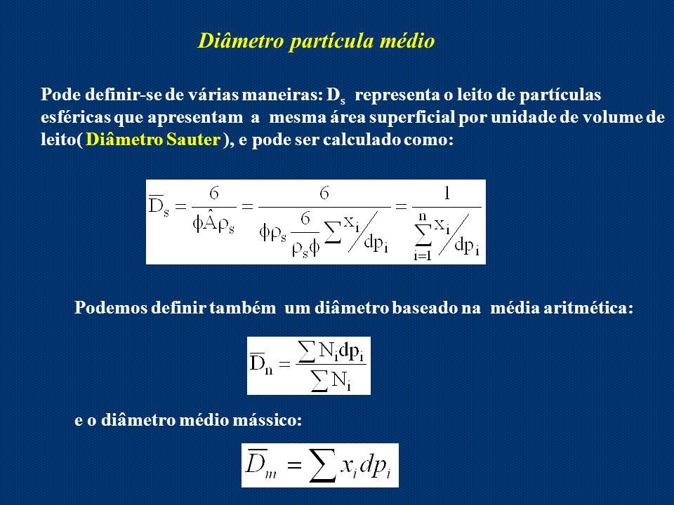 Diâmetro partícula médio