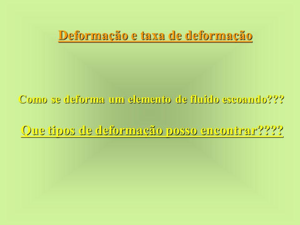 Deformação e taxa de deformação