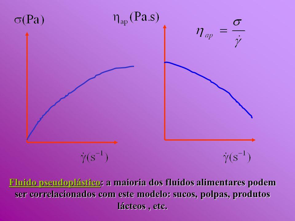 Fluido pseudoplástico: a maioria dos fluidos alimentares podem ser correlacionados com este modelo: sucos, polpas, produtos lácteos , etc.