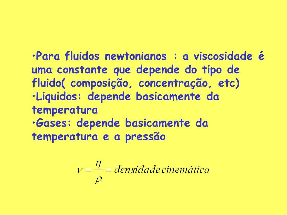 Para fluidos newtonianos : a viscosidade é uma constante que depende do tipo de fluido( composição, concentração, etc)