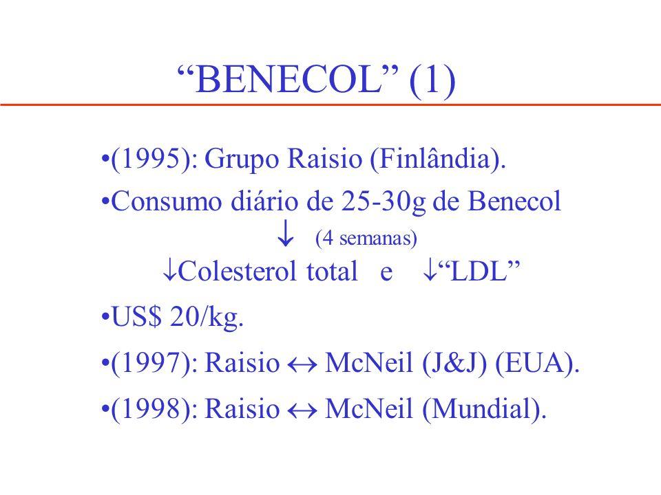 Colesterol total e  LDL