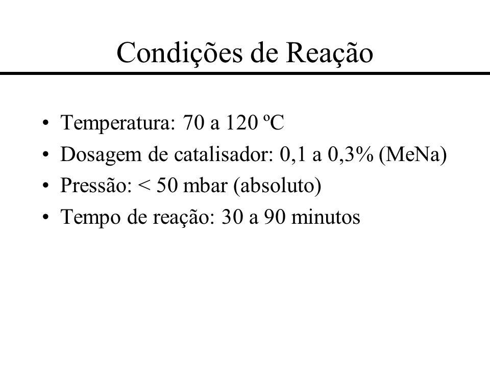 Condições de Reação Temperatura: 70 a 120 ºC