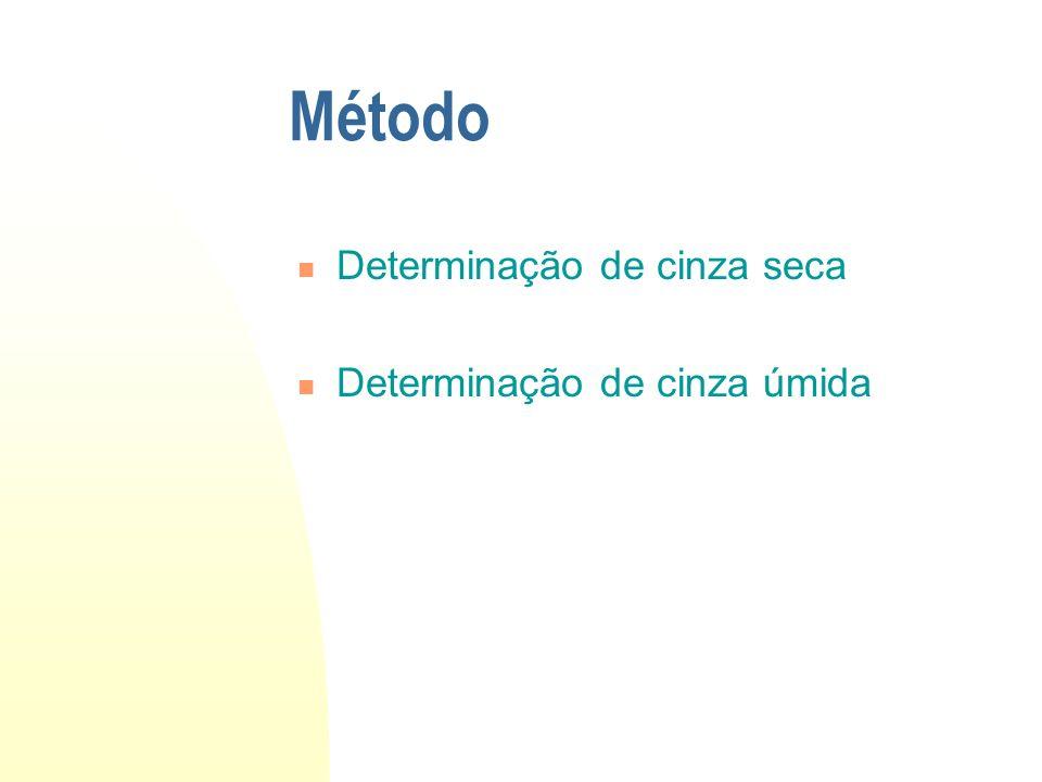 Método Determinação de cinza seca Determinação de cinza úmida