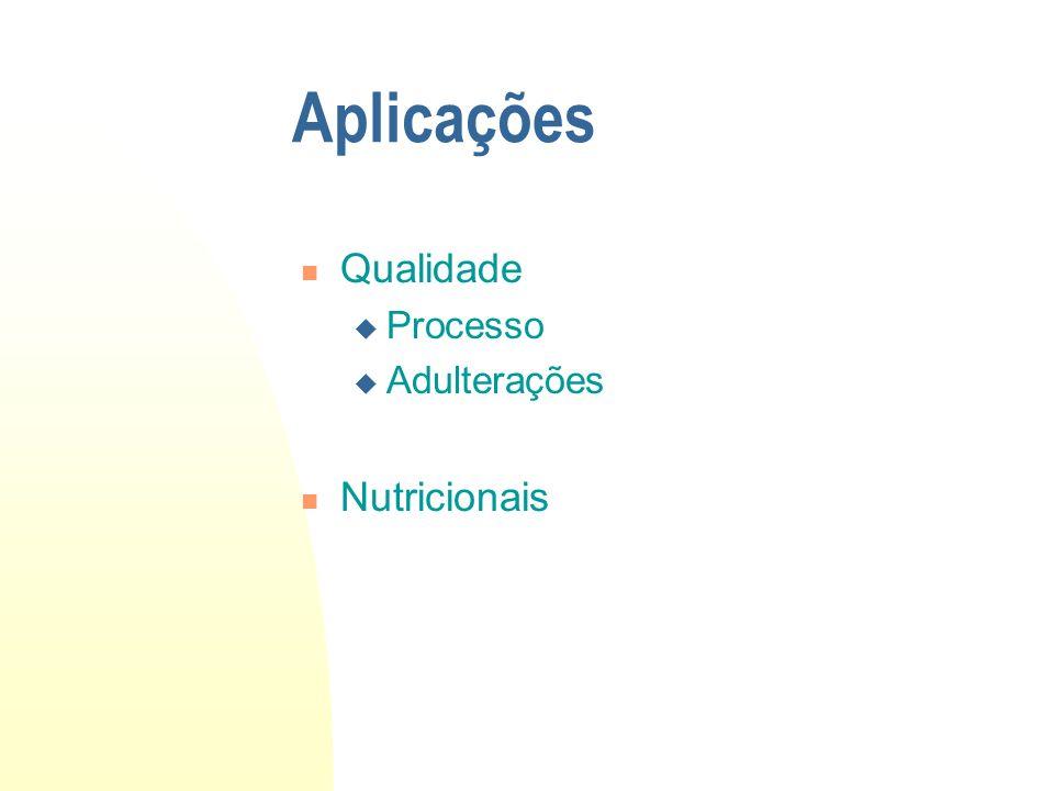Aplicações Qualidade Processo Adulterações Nutricionais