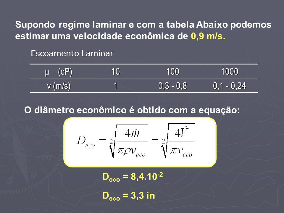 O diâmetro econômico é obtido com a equação: