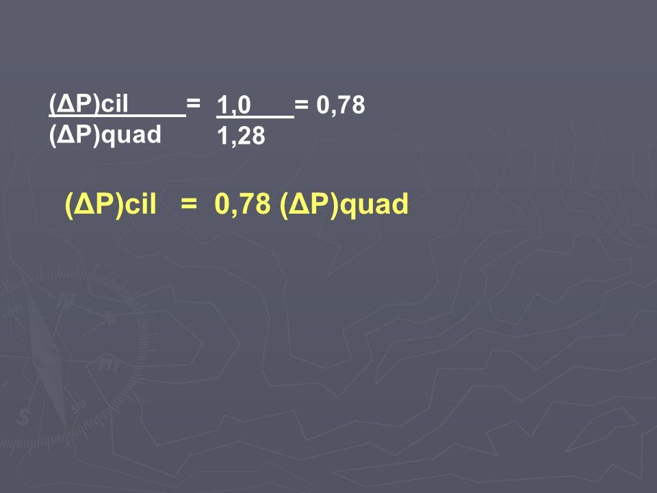 (ΔP)cil = (ΔP)quad 1,0 = 0,78 1,28 (ΔP)cil = 0,78 (ΔP)quad