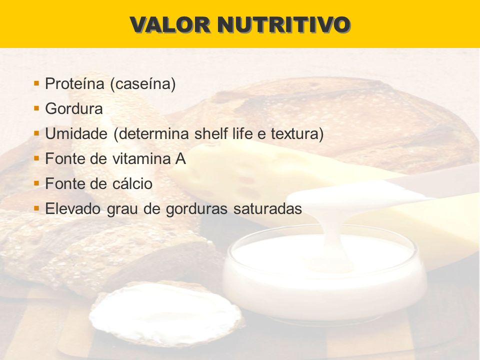 VALOR NUTRITIVO Proteína (caseína) Gordura