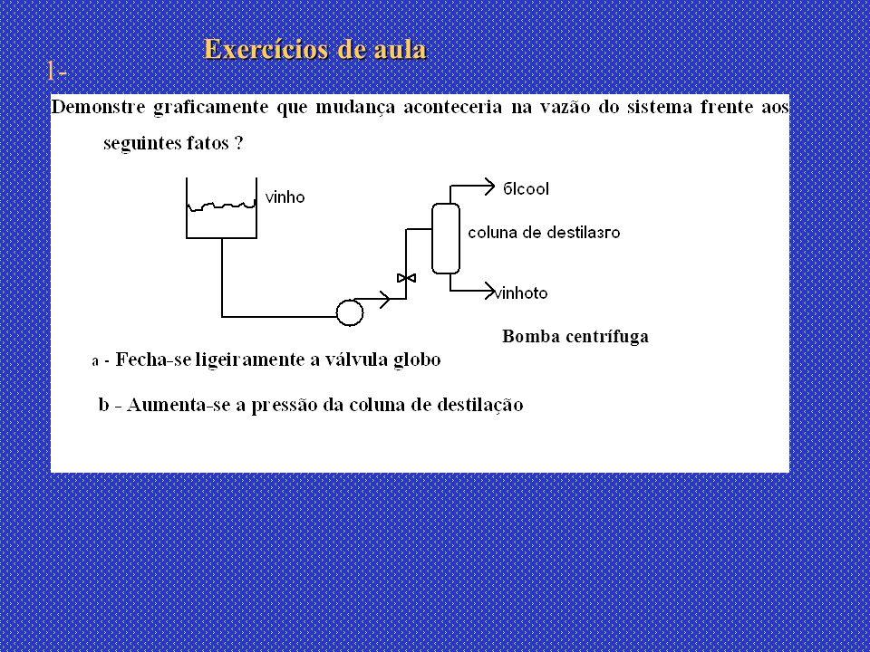 Exercícios de aula 1- Bomba centrífuga