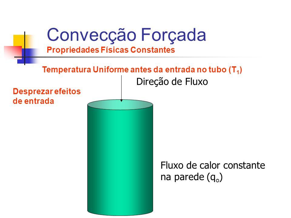 Convecção Forçada Propriedades Físicas Constantes