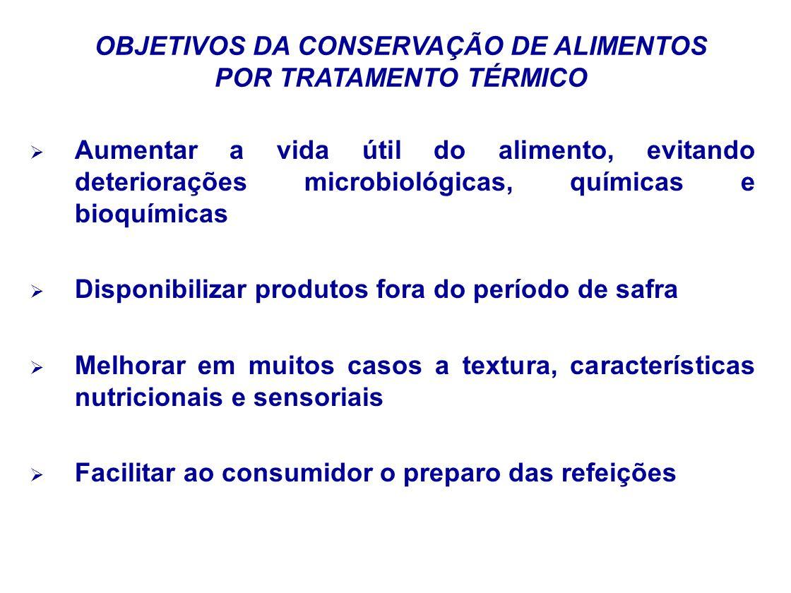 OBJETIVOS DA CONSERVAÇÃO DE ALIMENTOS POR TRATAMENTO TÉRMICO