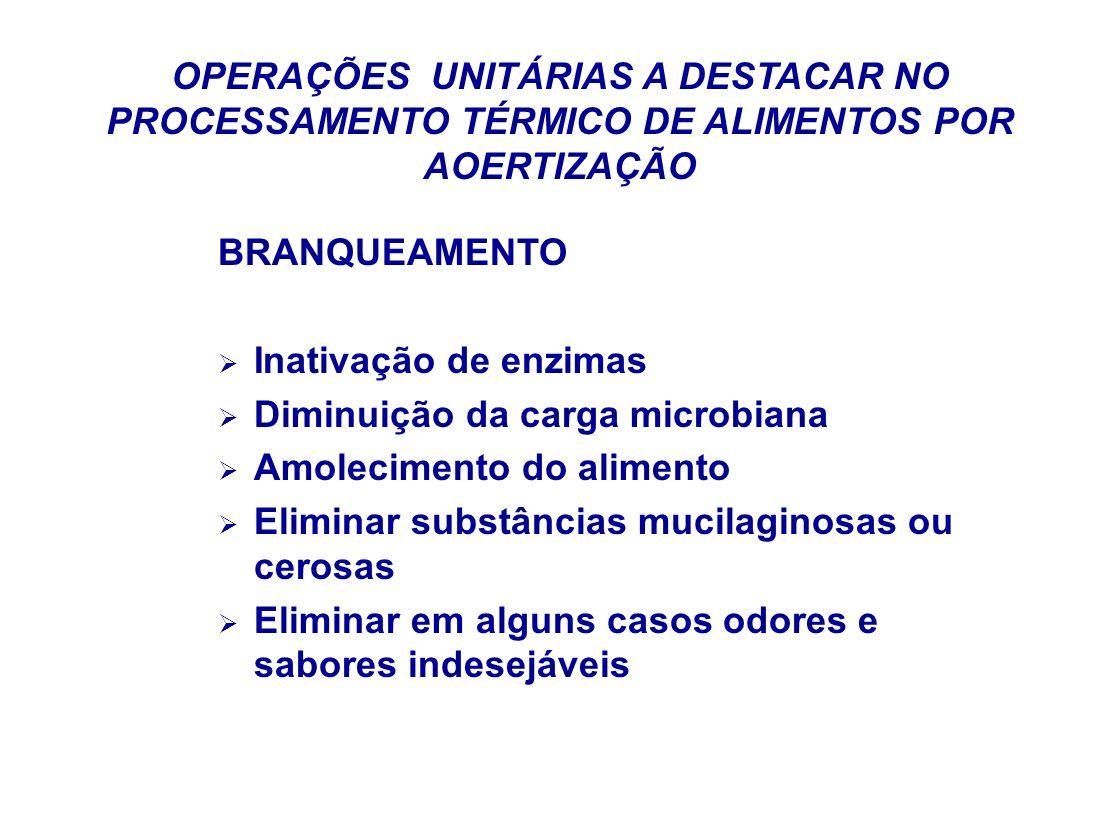 OPERAÇÕES UNITÁRIAS A DESTACAR NO PROCESSAMENTO TÉRMICO DE ALIMENTOS POR AOERTIZAÇÃO