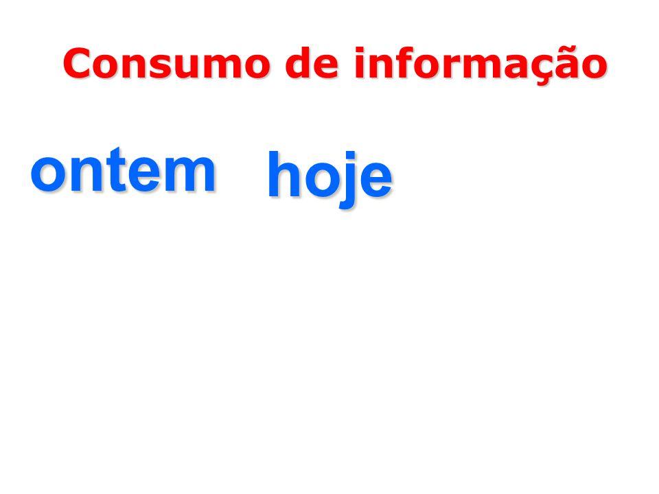 Consumo de informação ontem hoje