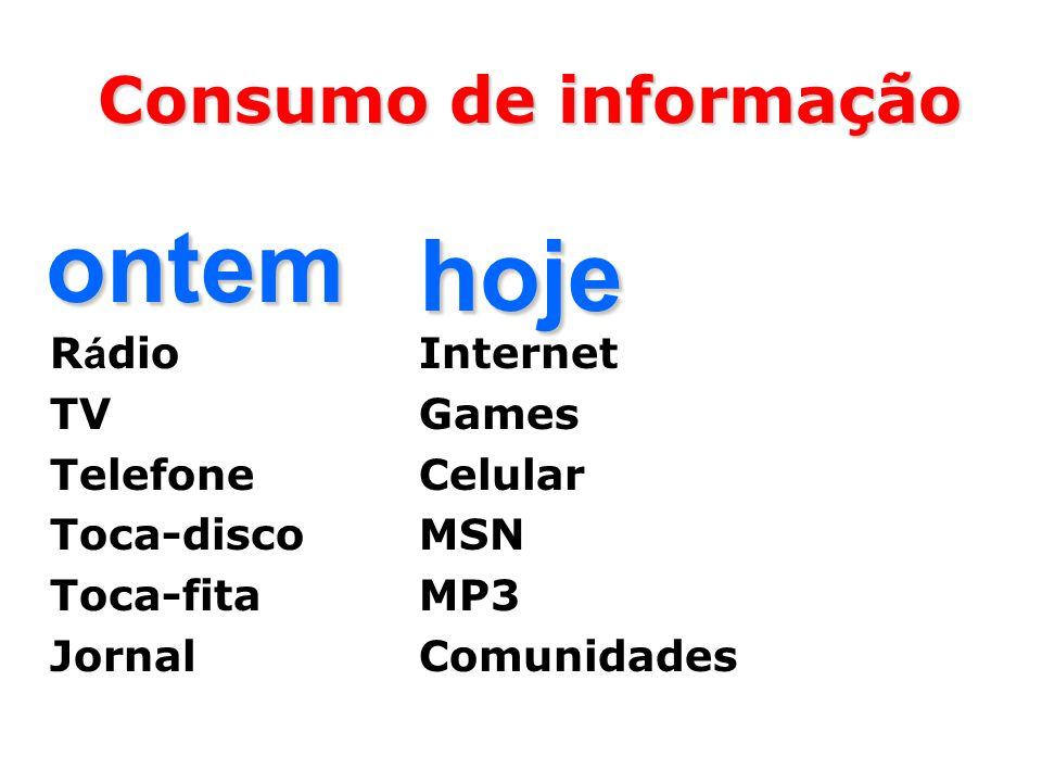 ontem hoje Consumo de informação Rádio TV Telefone Toca-disco