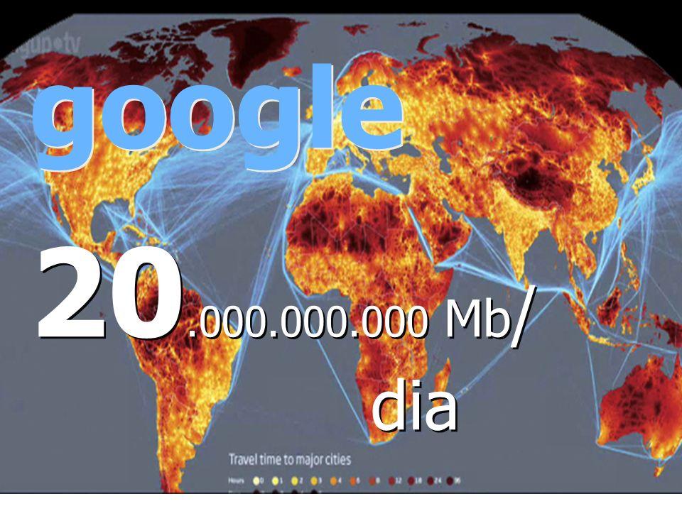 google 20.000.000.000 Mb/ dia