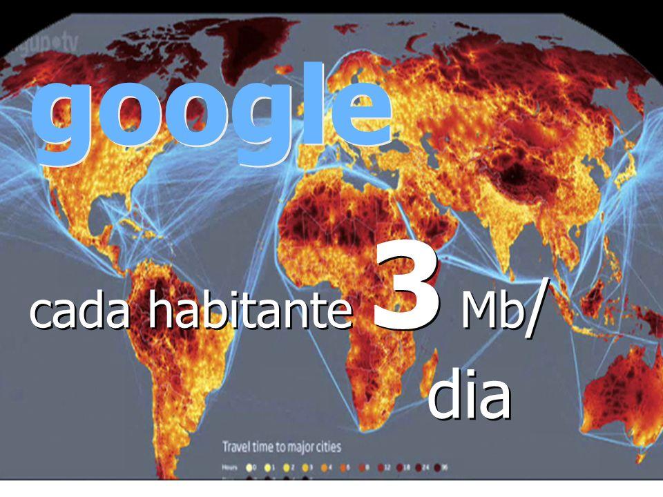google cada habitante 3 Mb/ dia