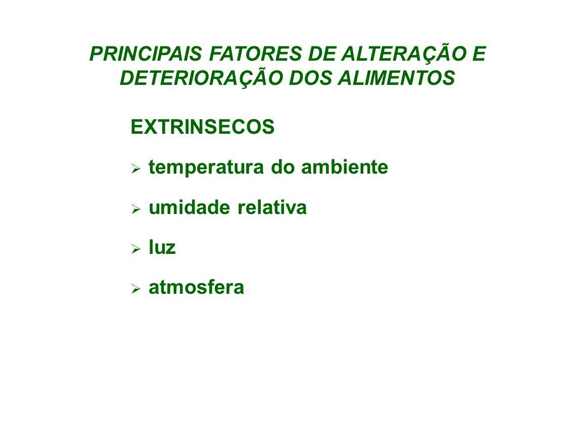 PRINCIPAIS FATORES DE ALTERAÇÃO E DETERIORAÇÃO DOS ALIMENTOS
