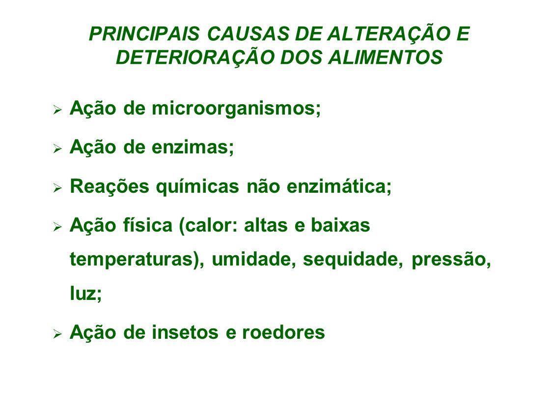 PRINCIPAIS CAUSAS DE ALTERAÇÃO E DETERIORAÇÃO DOS ALIMENTOS