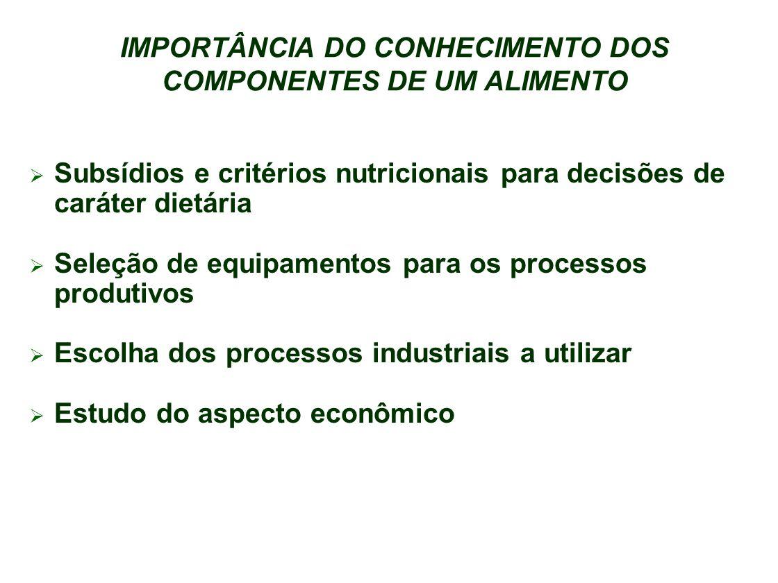 IMPORTÂNCIA DO CONHECIMENTO DOS COMPONENTES DE UM ALIMENTO
