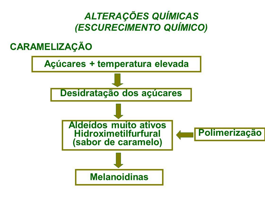 ALTERAÇÕES QUÍMICAS (ESCURECIMENTO QUÍMICO)