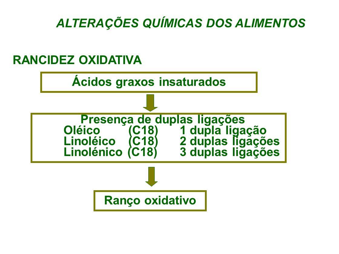 ALTERAÇÕES QUÍMICAS DOS ALIMENTOS Ácidos graxos insaturados