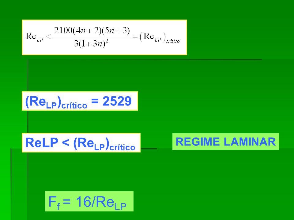 Ff = 16/ReLP (ReLP)crítico = 2529 ReLP < (ReLP)crítico