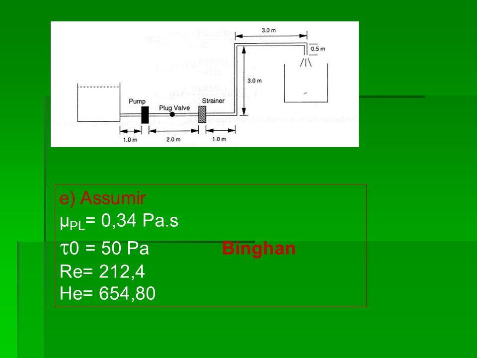 e) Assumir µPL= 0,34 Pa.s 0 = 50 Pa Binghan Re= 212,4 He= 654,80