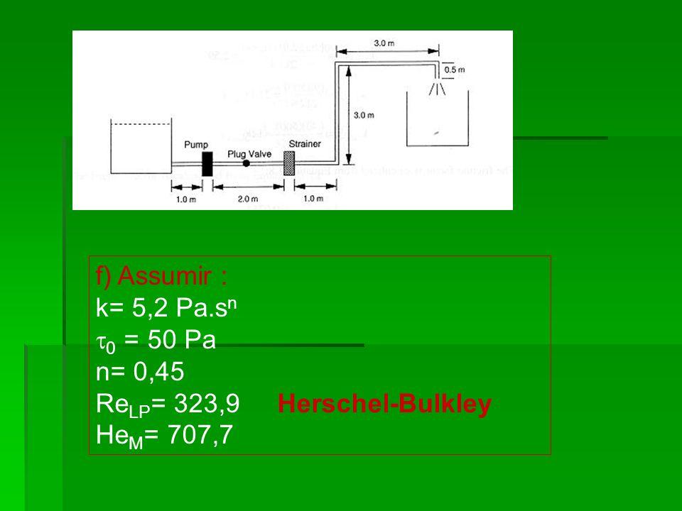 f) Assumir : k= 5,2 Pa.sn 0 = 50 Pa n= 0,45 ReLP= 323,9 Herschel-Bulkley HeM= 707,7