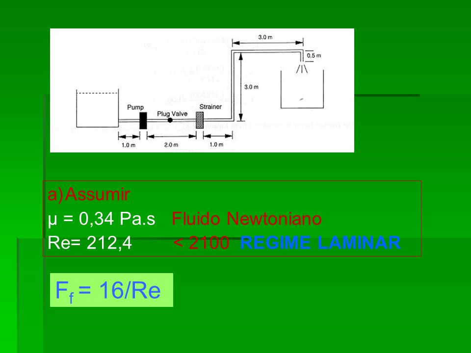 Ff = 16/Re Assumir µ = 0,34 Pa.s Fluido Newtoniano