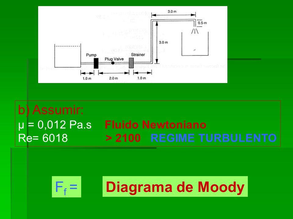Ff = Diagrama de Moody b) Assumir: µ = 0,012 Pa.s Fluido Newtoniano