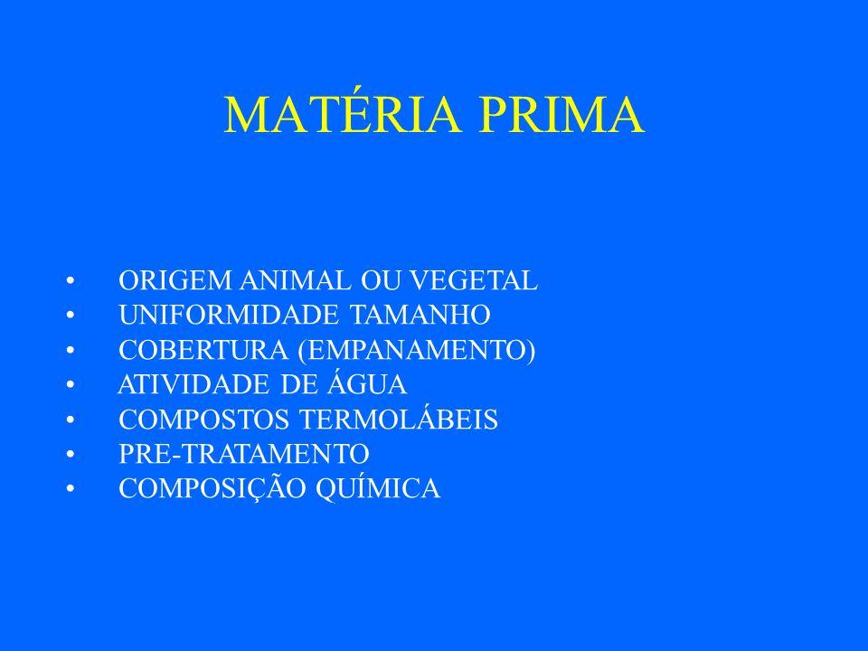 MATÉRIA PRIMA ORIGEM ANIMAL OU VEGETAL UNIFORMIDADE TAMANHO