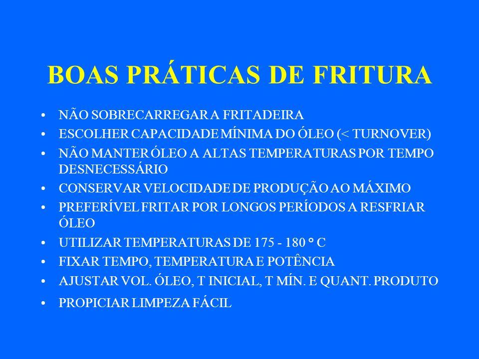 BOAS PRÁTICAS DE FRITURA