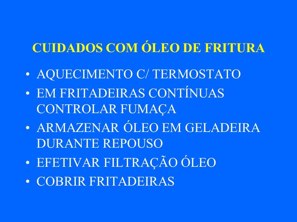 CUIDADOS COM ÓLEO DE FRITURA